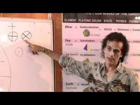 Santos Bonacci - The Ancient Theology Astrology Part 1