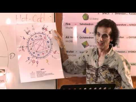 Santos Bonacci - The Ancient Theology Astrology Part 2